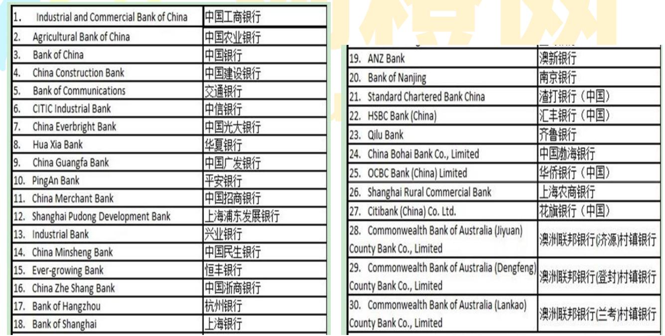 2017澳洲学生签证材料和费用全攻略
